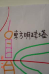 生活中無所不在的學習:讀地圖6(96.9.24)