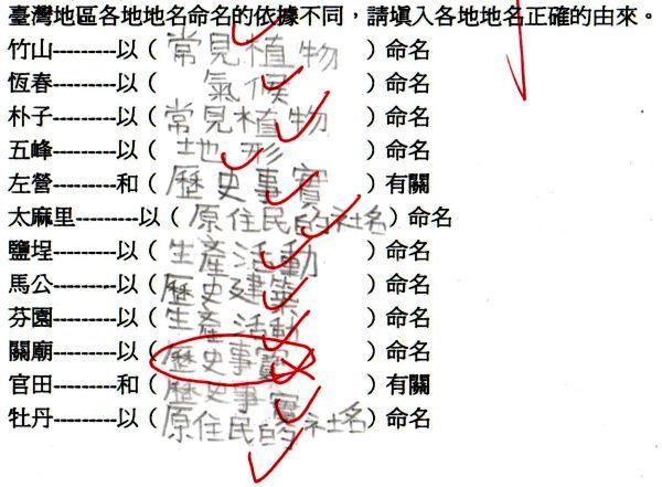 [小三]社會 ~ 台灣各地地名的由來(101.6.19)