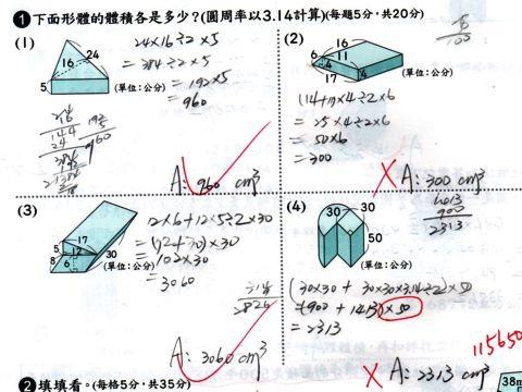 [小六]面對低分的考卷(104.3.31)