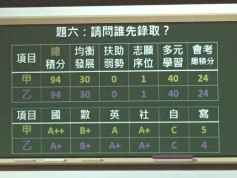 [八年級] 班親會(106.3.7)