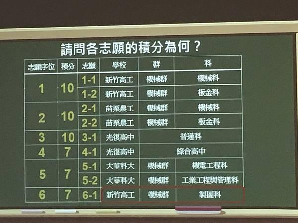 [九年級] 十二年國教竹苗區適性入學宣導(107.1.13)