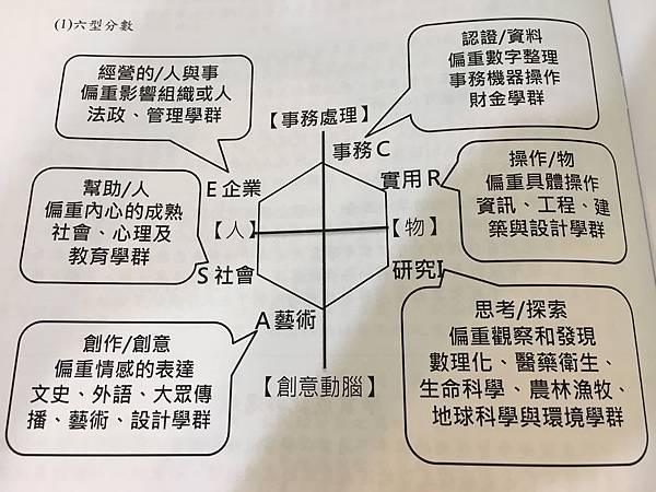 [小高一] 另一場選組家長說明會(108.5.14)