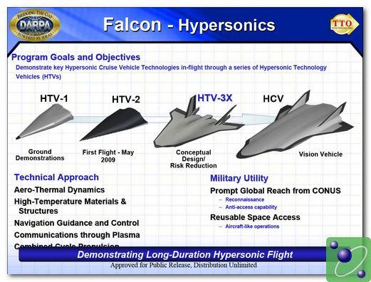 PUB_HTV_Progression_DARPA_2008_lg.jpg