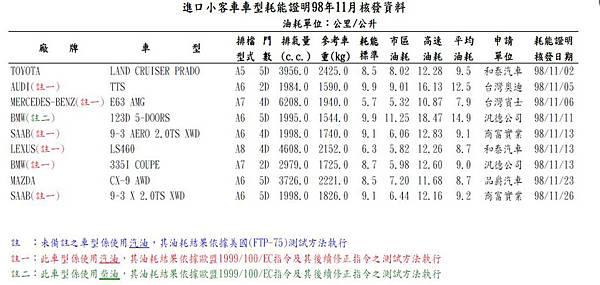 land cruiser prado 汽油七人座休旅車油耗.jpg