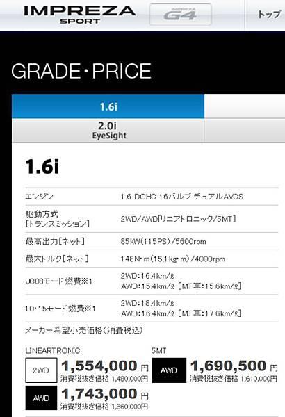 impreza 1.6 五門價格.jpg