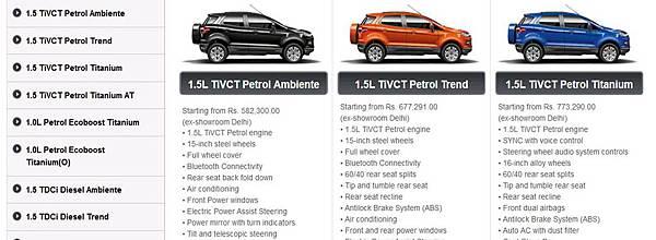ford ecosport 1.5印度售價.jpg