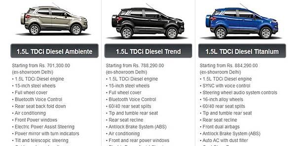 ford ecosport 1.5柴油tdci印度售價.jpg