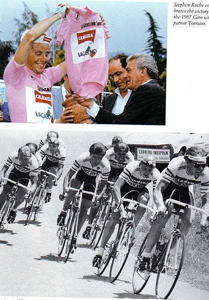 1987 ROCHE獲得環義冠軍