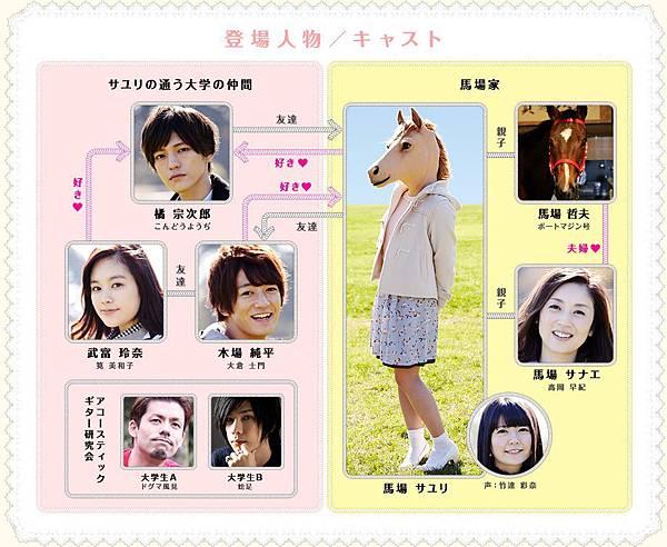 Hi-sayuri02