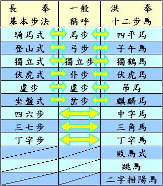 步法表.JPG