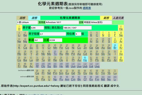 多功能線上元素週期表