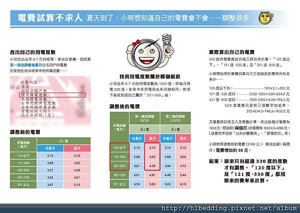 2012年6月15日電費調漲B