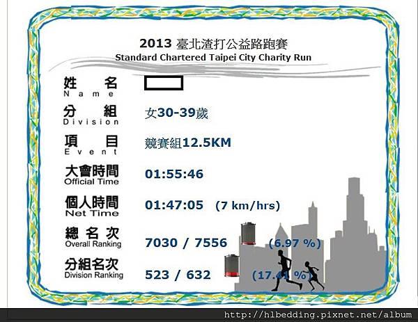 20130602渣打12.5k路跑