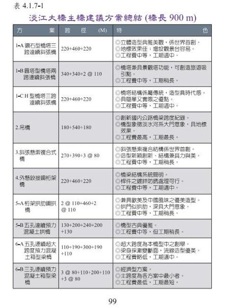 淡江大橋建議方案.JPG