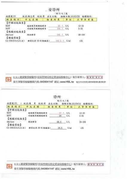 酒精肝合併脂肪肝造成胰臟發炎(網站)