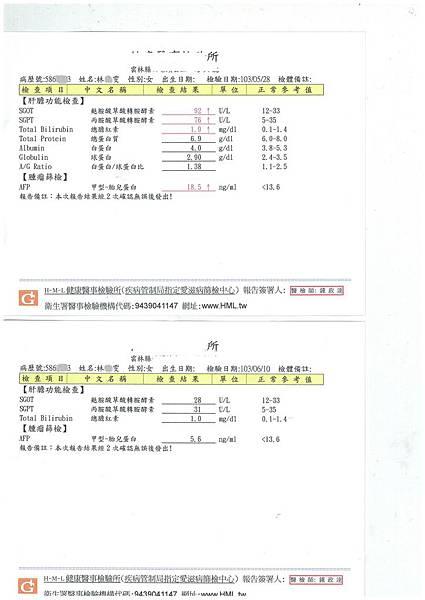 C型(丙型)肝炎引發急性肝炎2(網站)