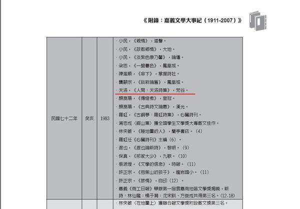 文學志-天洛09.JPG