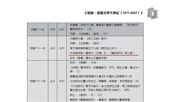 文學志-天洛05.JPG