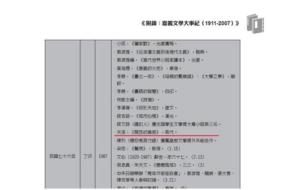 文學志-天洛10.JPG