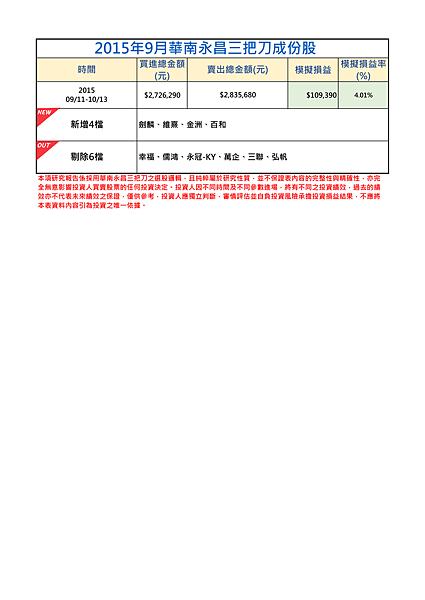 2015年9月-2三把刀成份表.png