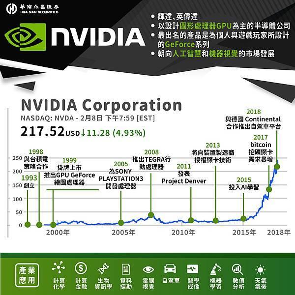 20180209_nvidia-05-05.jpg