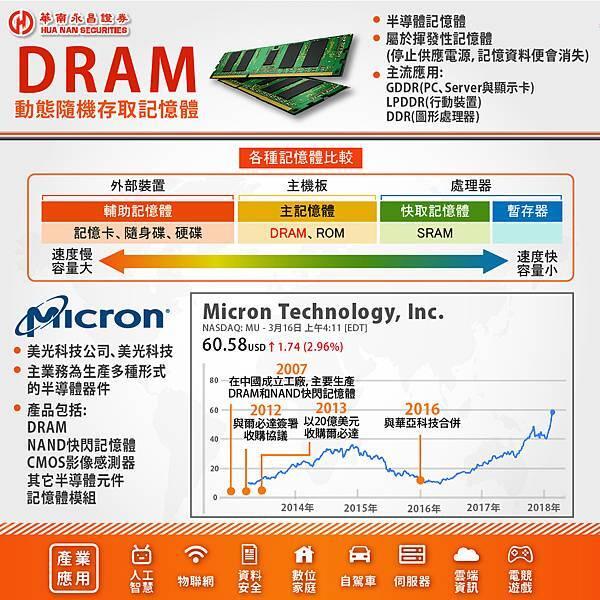 20180317_dram-05-05-05.jpg