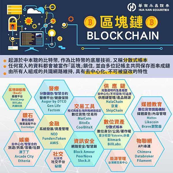 blockchain_0002_工作區域 1 複本.jpg