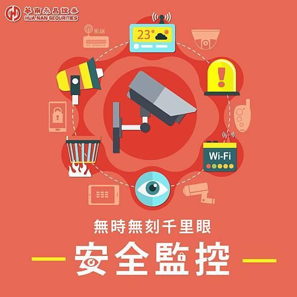 20181102安全監控_工作區域 1 複本_工作區域 1 複本.jpg