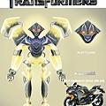 Transformers變形金剛-2018 KAWASAKI NINJA 400 ABS-林可薰.jpg