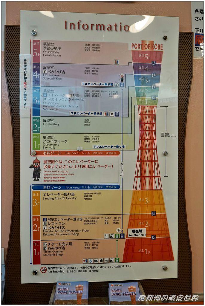 神戶塔-07.JPG