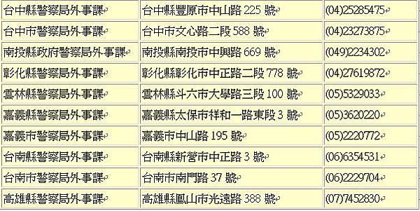 各地警察機關外事單位02 (1).BMP