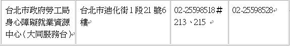 台北市02