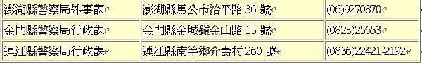 各地警察機關外事單位02 (3).bmp
