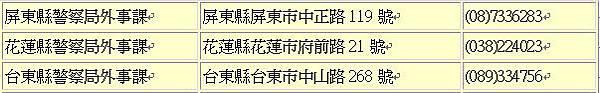 各地警察機關外事單位02 (2).BMP