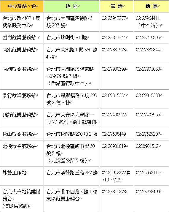 台北市01.bmp