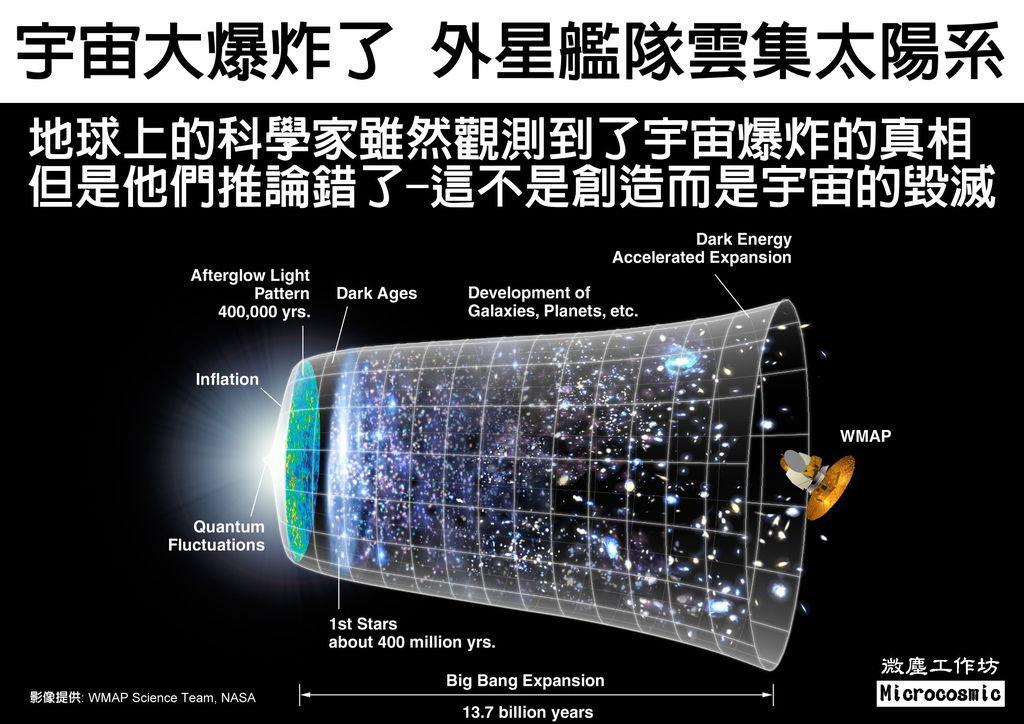 宇宙大爆炸 星際艦隊雲集太陽系.jpg