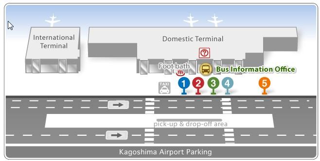 鹿兒島機場