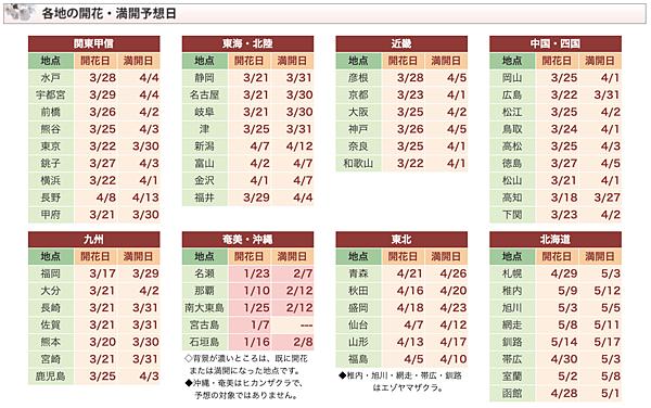 Weather Map 2019年日本櫻花開花開滿預測