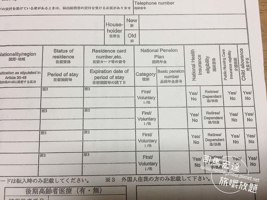 日本打工度假-市役所辦理在留卡登錄居住地址-14.jpg