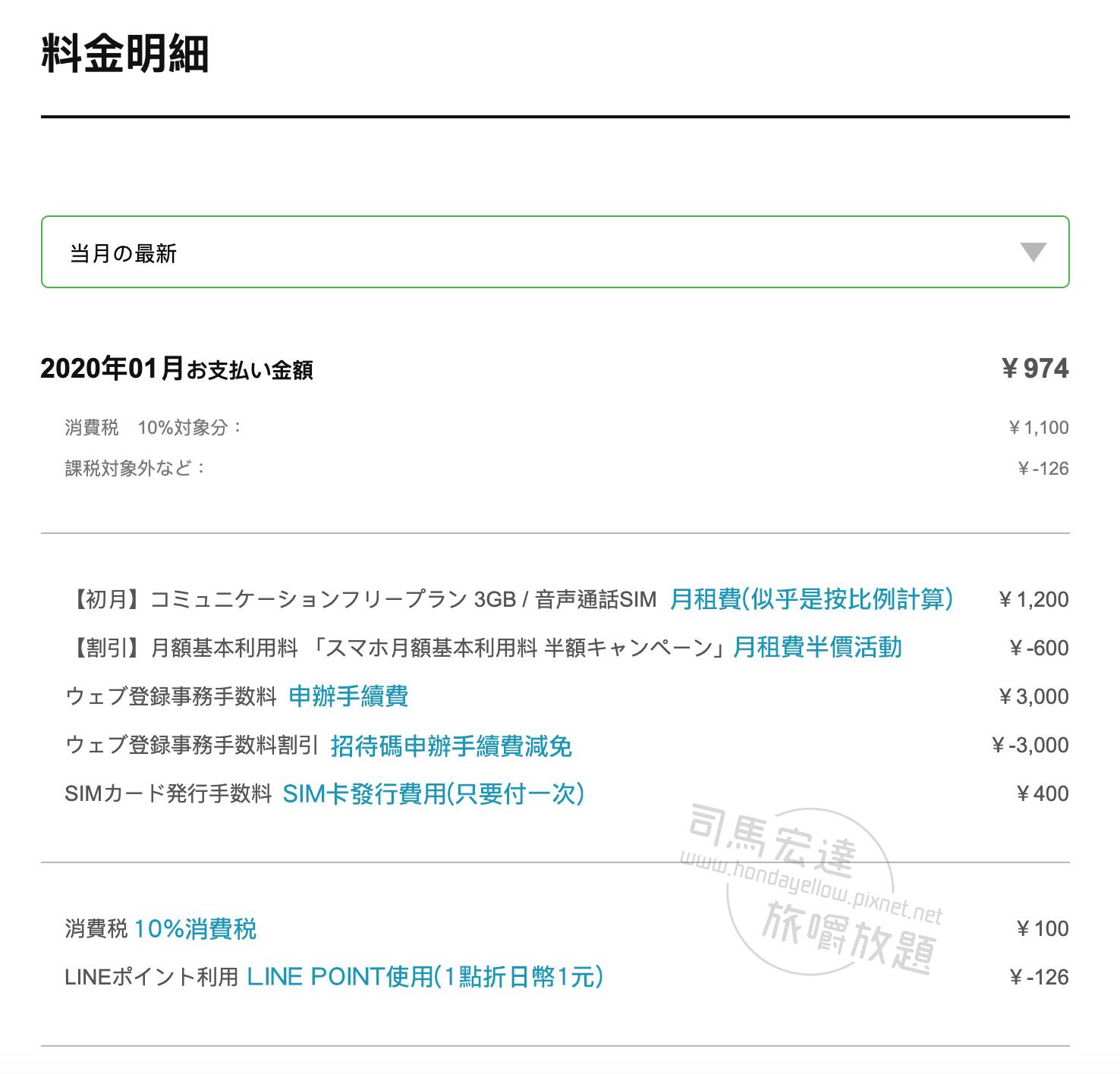 LINE MOBILE月租明細.jpg