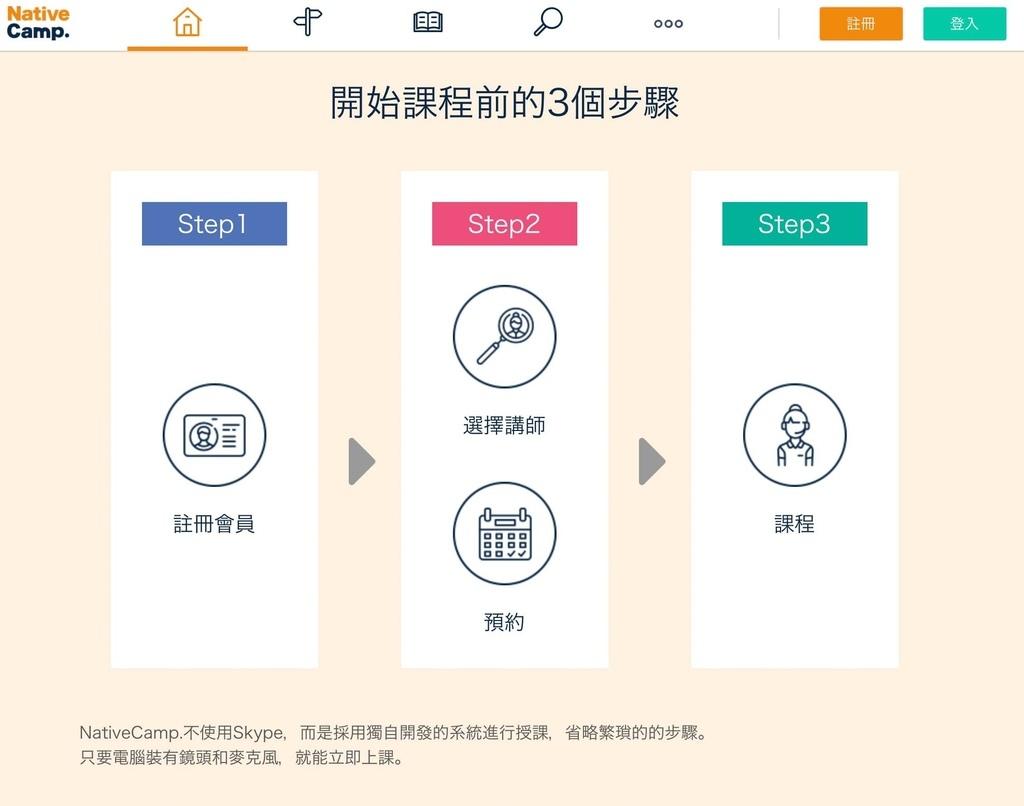 NATIVECAMP-線上英語課程-2.jpg