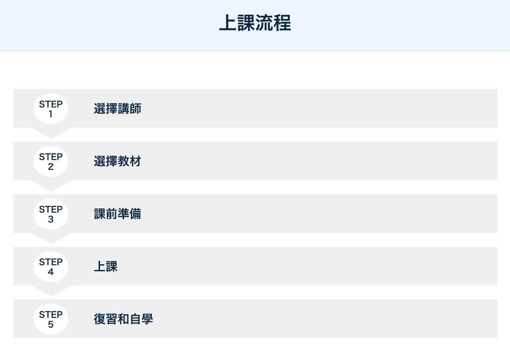 NATIVECAMP-線上英語課程-21.jpg