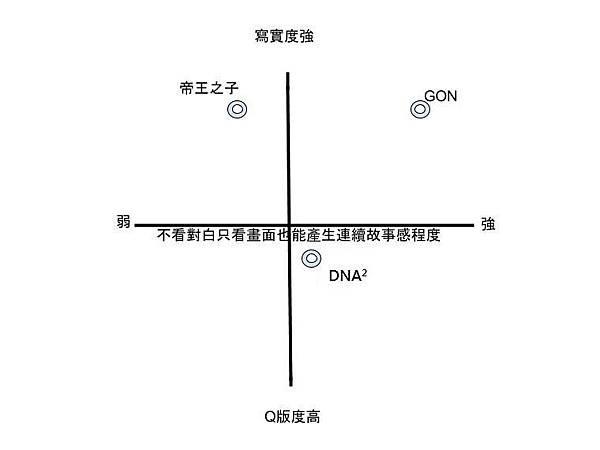 DNA2&帝王之子.jpg