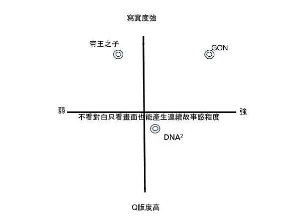 DNA2%26;帝王之子.jpg