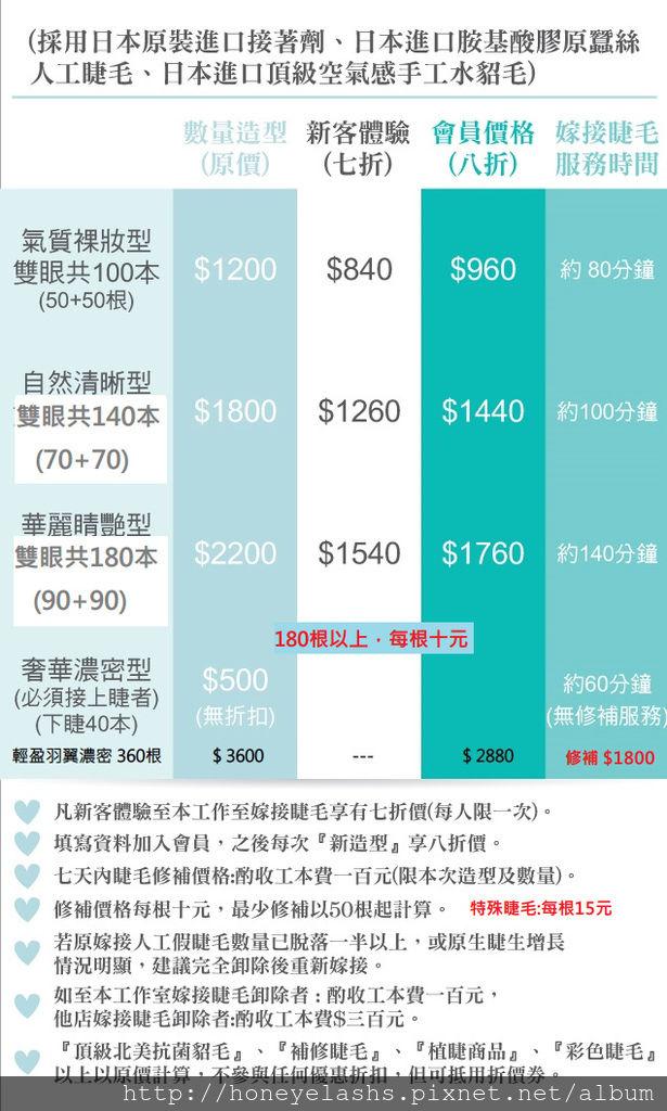 2014漲價格