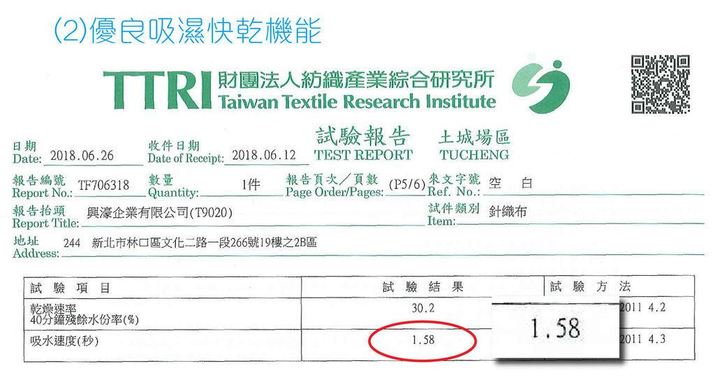 涼感衣吸水速度檢測報告1.58.jpg