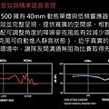 Plantronics RIG 500 頭戴式-藍牙(9).jpeg