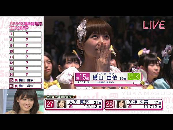 AKB48 4th Senbatsu Sousenkyo SP 2012.06.06.ts_20120609_150535