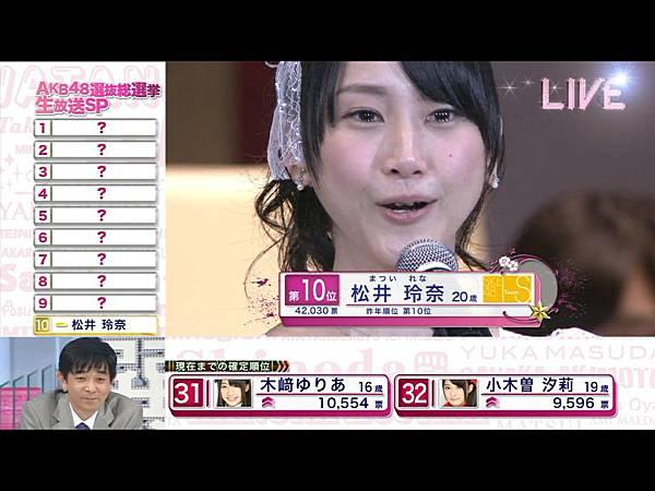 AKB48 4th Senbatsu Sousenkyo SP 2012.06.06.ts_20120609_150608