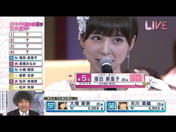 AKB48 4th Senbatsu Sousenkyo SP 2012.06.06.ts_20120609_173745